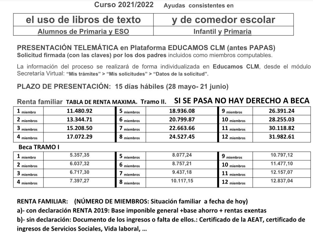 AyudasBecas2021-22